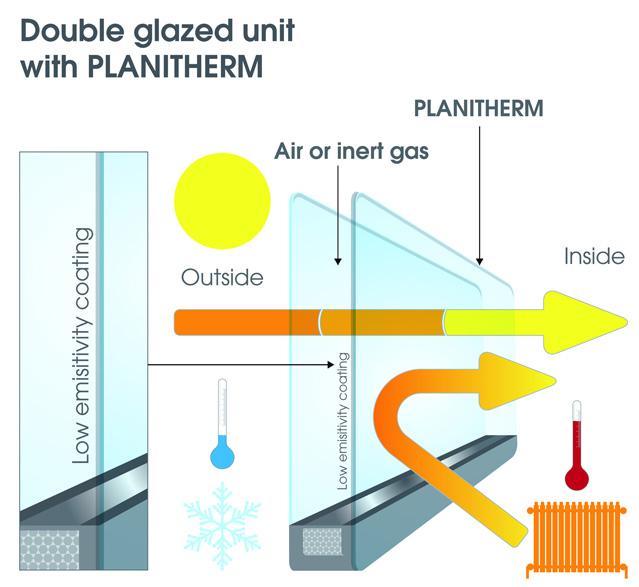 صرفه جویی در انرژی با پنجره upvc